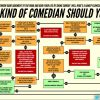 What Kind Of Comedian Should You Be?